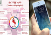 GOVT ESTABLISH 'BAYTEE APP': Entitling women by setting up 'BAYTEE' app.