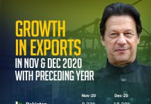 PM Imran, Bangladesh has negative growth as compared to Pakistan