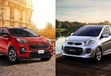 Kia sold more cars than Honda from December'20 to January'21